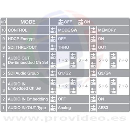 VC-1-HS_dip-