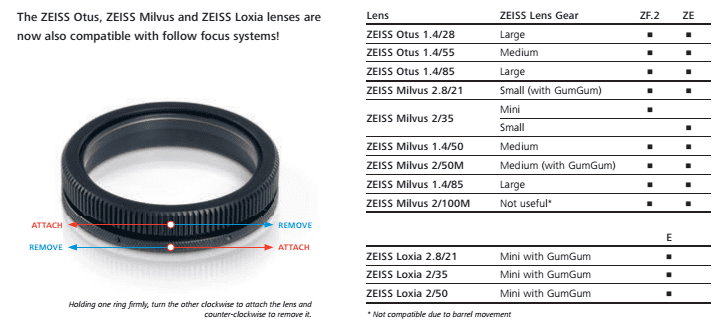 zeiss-bloque-info